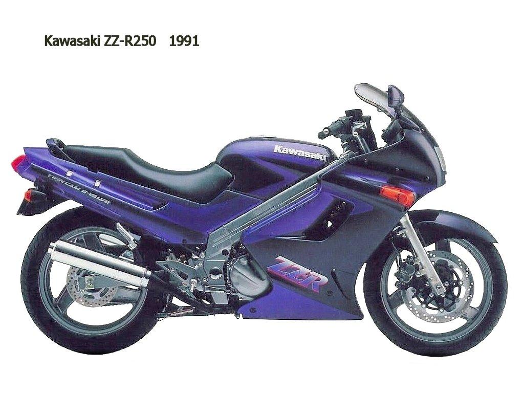 Kawasaki Zz R250 1991